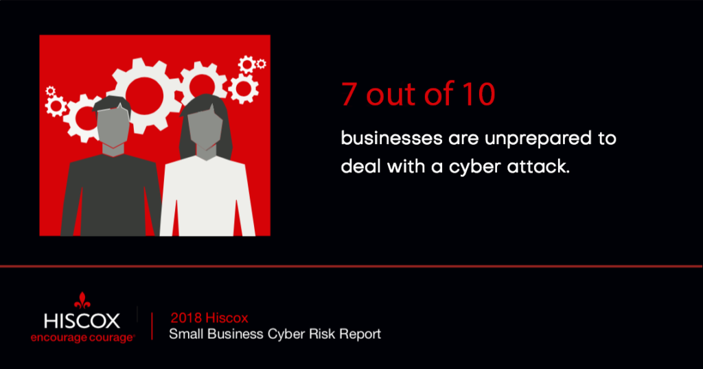 cyber attacks